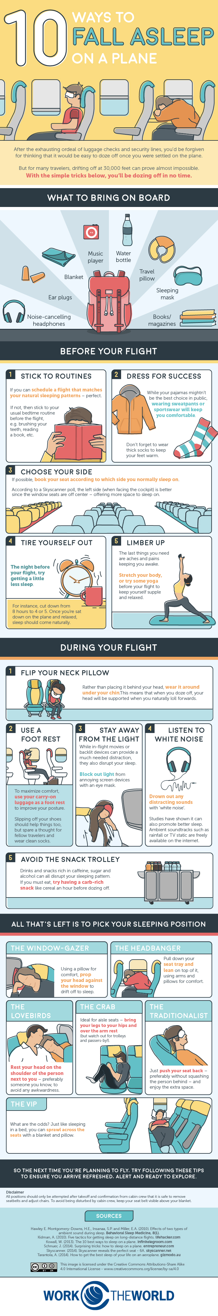 Tips To Fall Asleep On A Plane In 10 Ways Tipsographic
